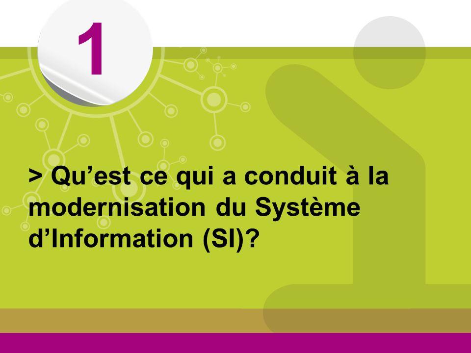 1 > Qu'est ce qui a conduit à la modernisation du Système d'Information (SI)