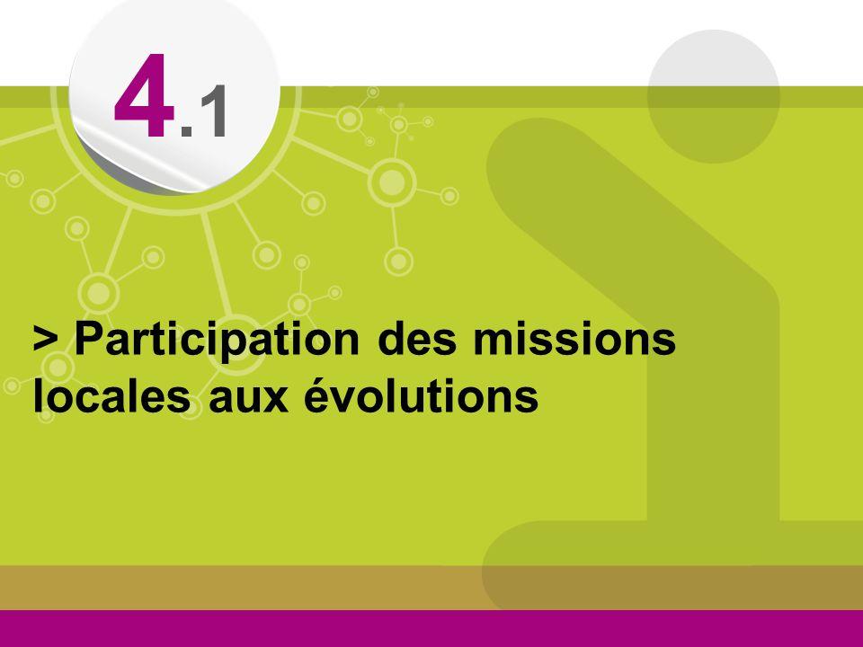 4.1 > Participation des missions locales aux évolutions