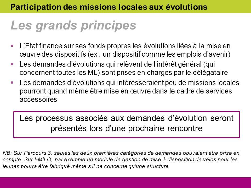 Les grands principes Participation des missions locales aux évolutions