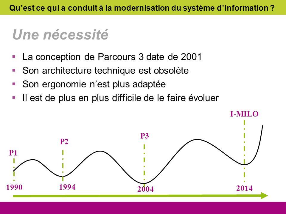Une nécessité La conception de Parcours 3 date de 2001