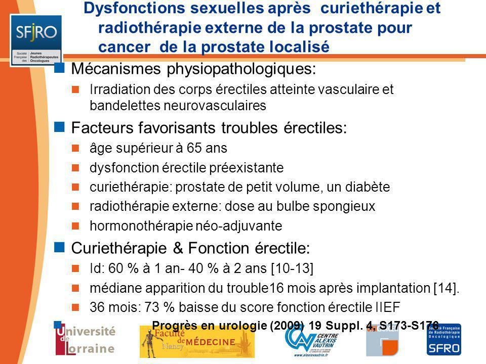 Mécanismes physiopathologiques: