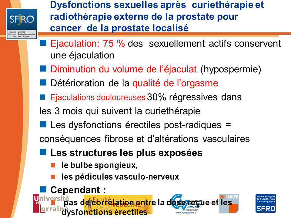 Ejaculation: 75 % des sexuellement actifs conservent une éjaculation
