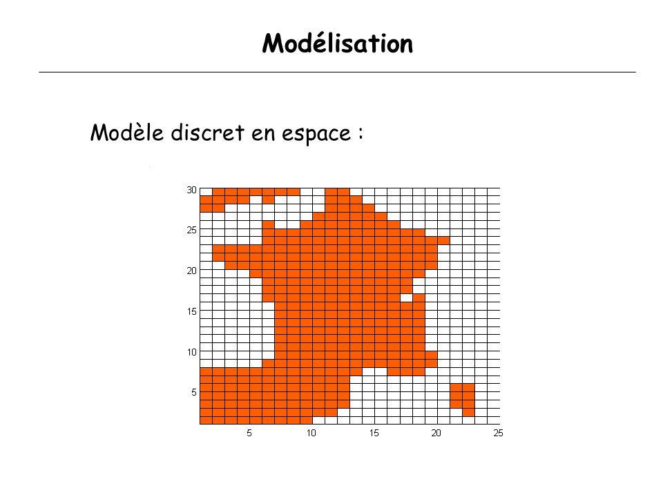 Modélisation Modèle discret en espace :