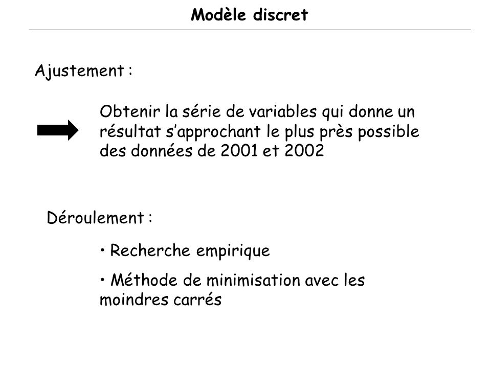 Modèle discret Ajustement : Obtenir la série de variables qui donne un résultat s'approchant le plus près possible des données de 2001 et 2002.