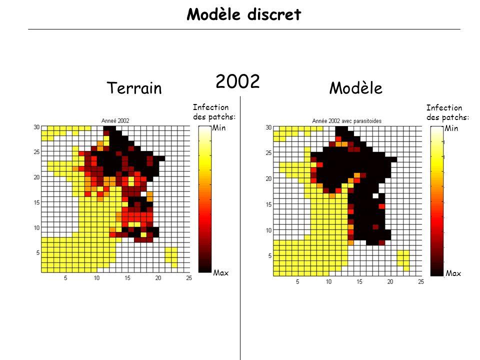 2002 Modèle discret Terrain Modèle Infection des patchs: