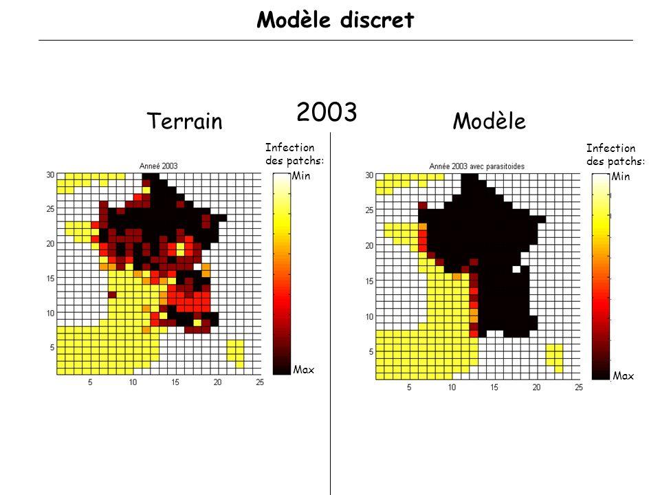 2003 Modèle discret Terrain Modèle Infection des patchs: