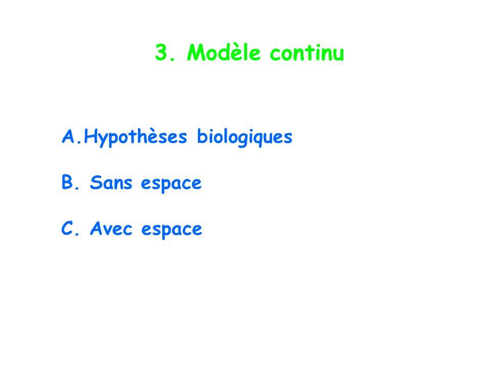 3. Modèle continu Hypothèses biologiques Sans espace Avec espace