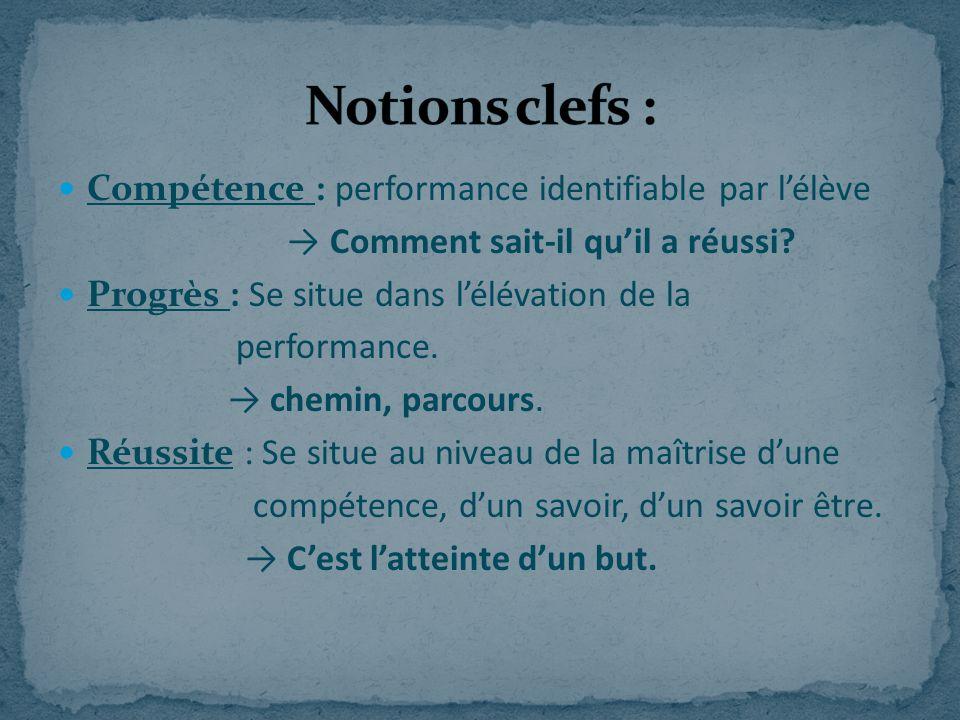 Notions clefs : Compétence : performance identifiable par l'élève