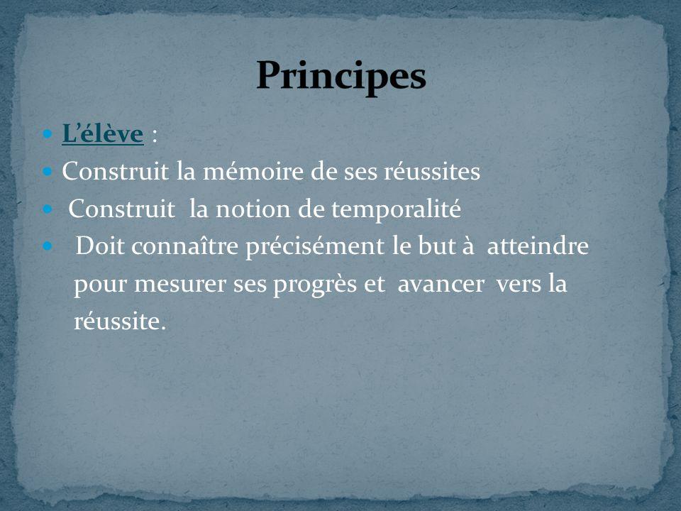 Principes L'élève : Construit la mémoire de ses réussites