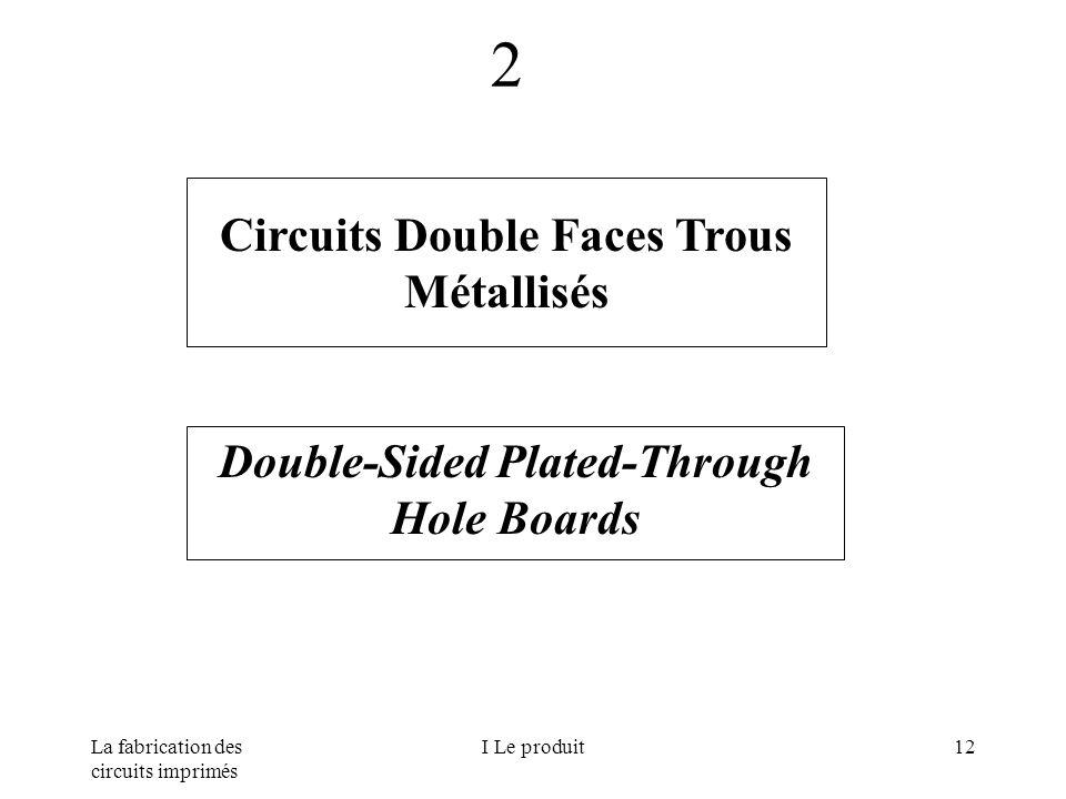 Circuits Double Faces Trous Métallisés