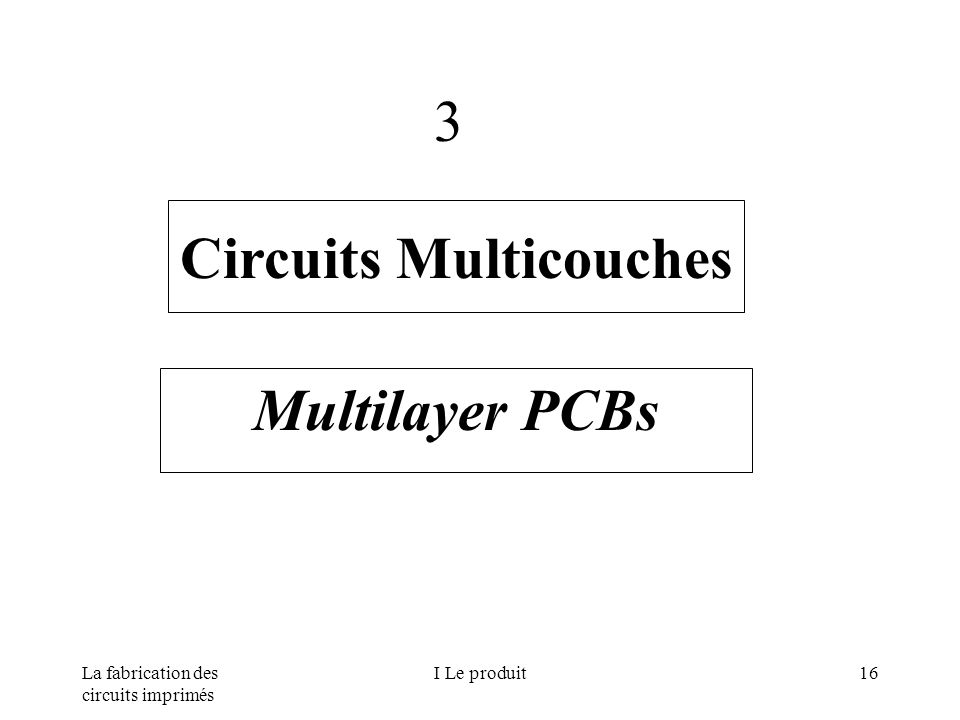 Circuits Multicouches