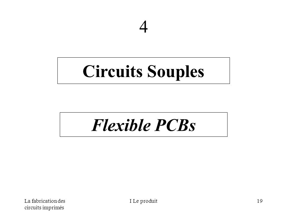 Circuits Souples Flexible PCBs