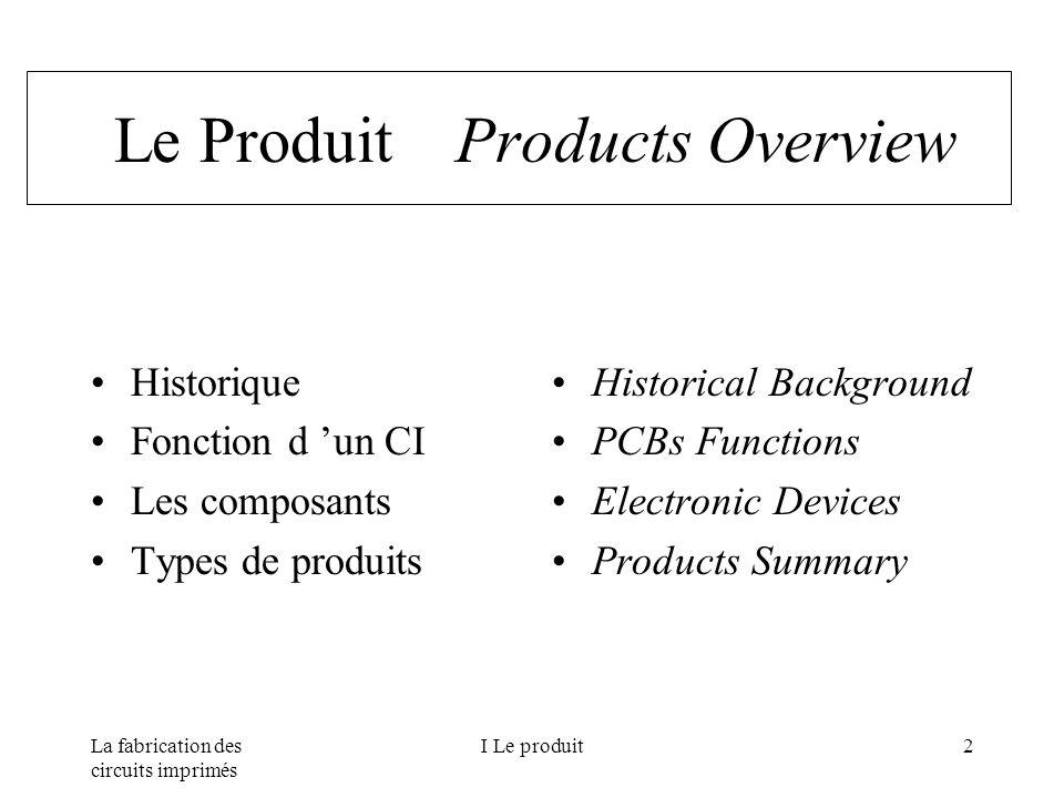 Le Produit Products Overview