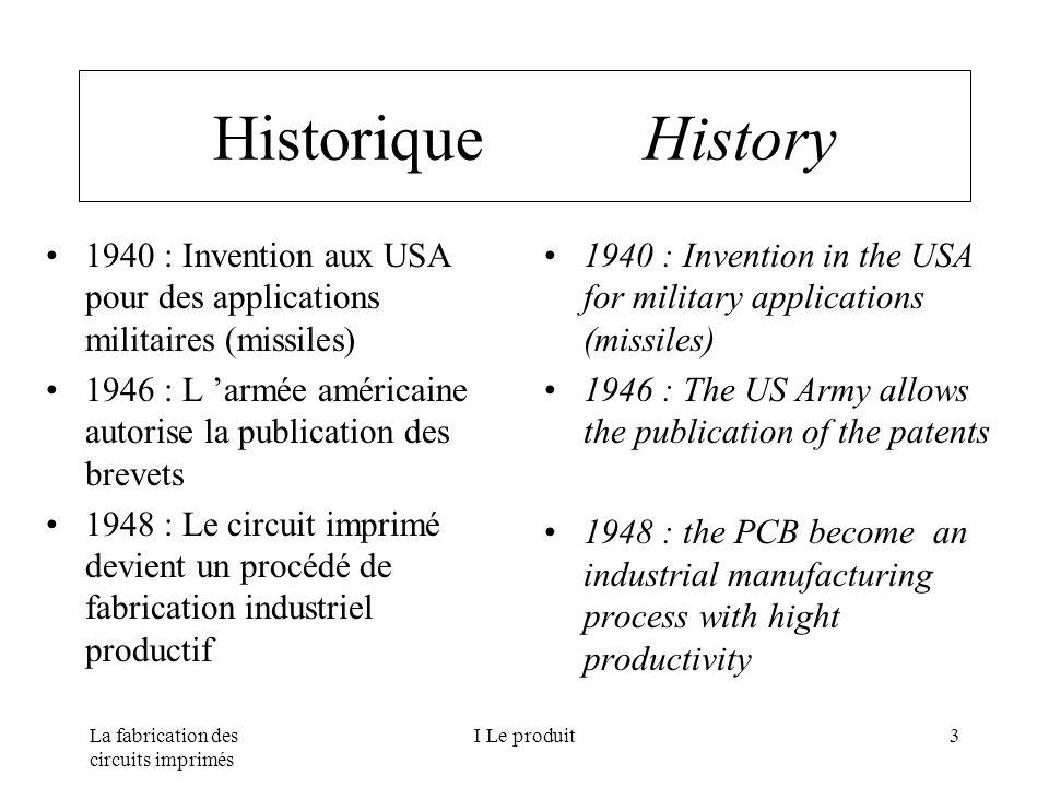 Historique History 1940 : Invention aux USA pour des applications militaires (missiles)