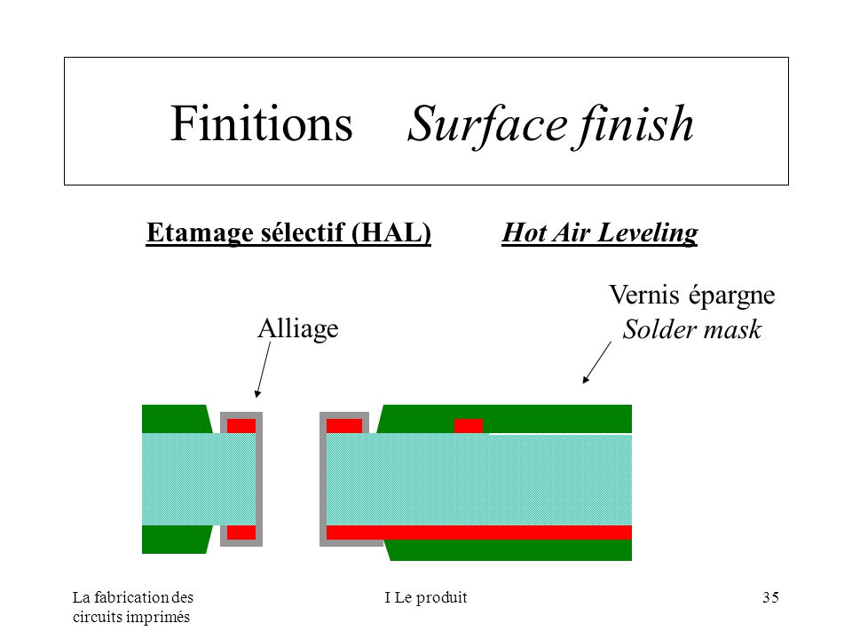 Finitions Surface finish