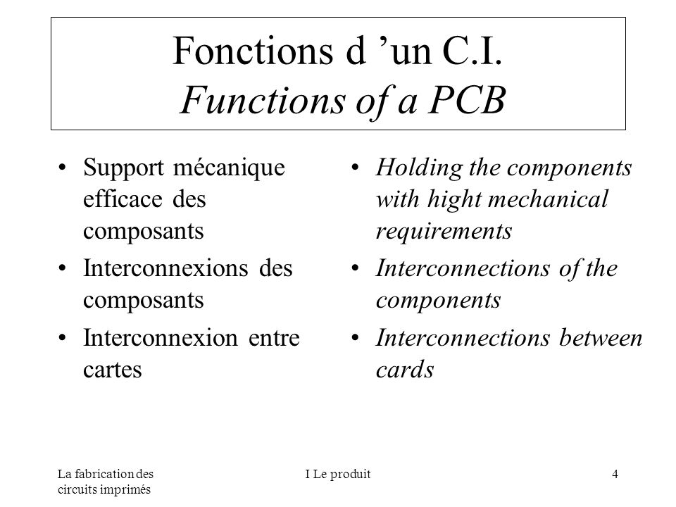 Fonctions d 'un C.I. Functions of a PCB