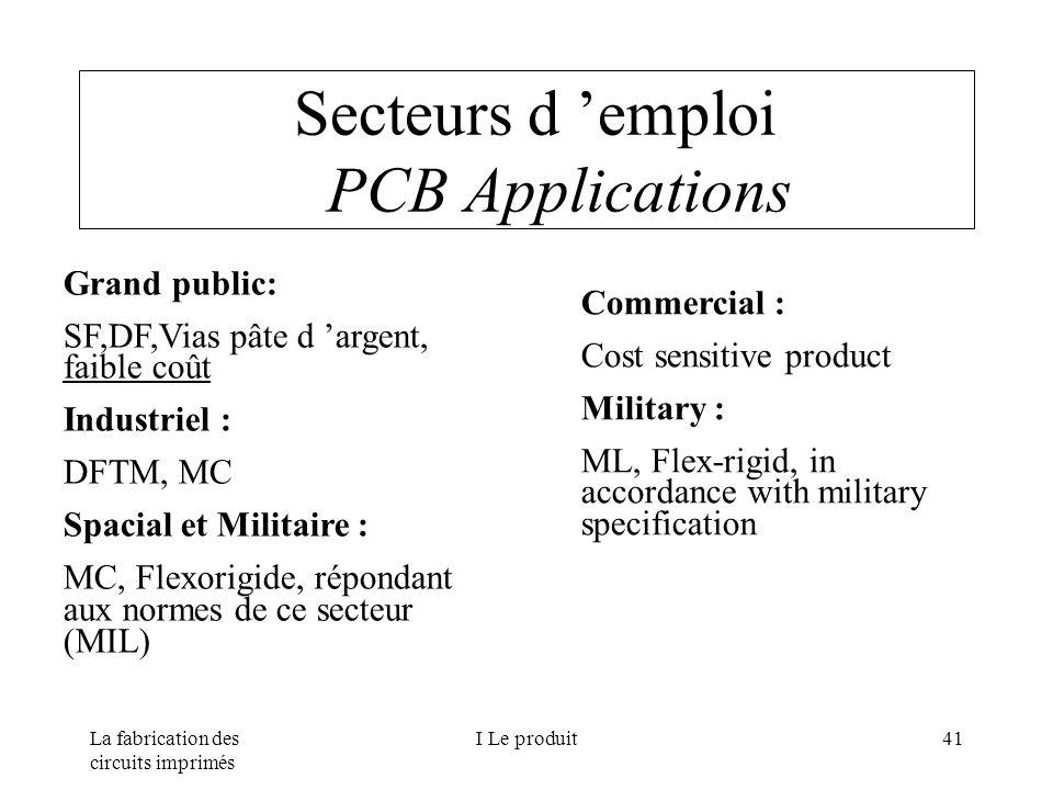 Secteurs d 'emploi PCB Applications