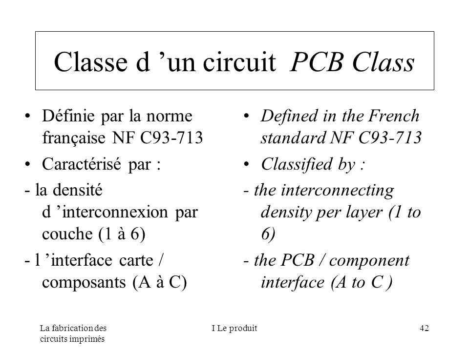 Classe d 'un circuit PCB Class