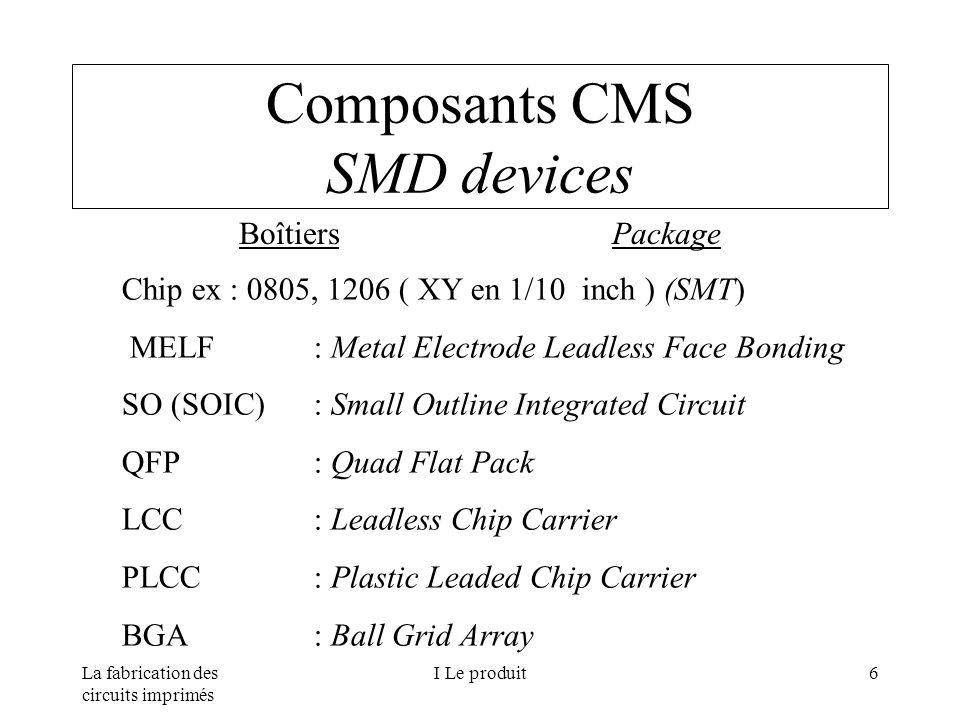 Composants CMS SMD devices