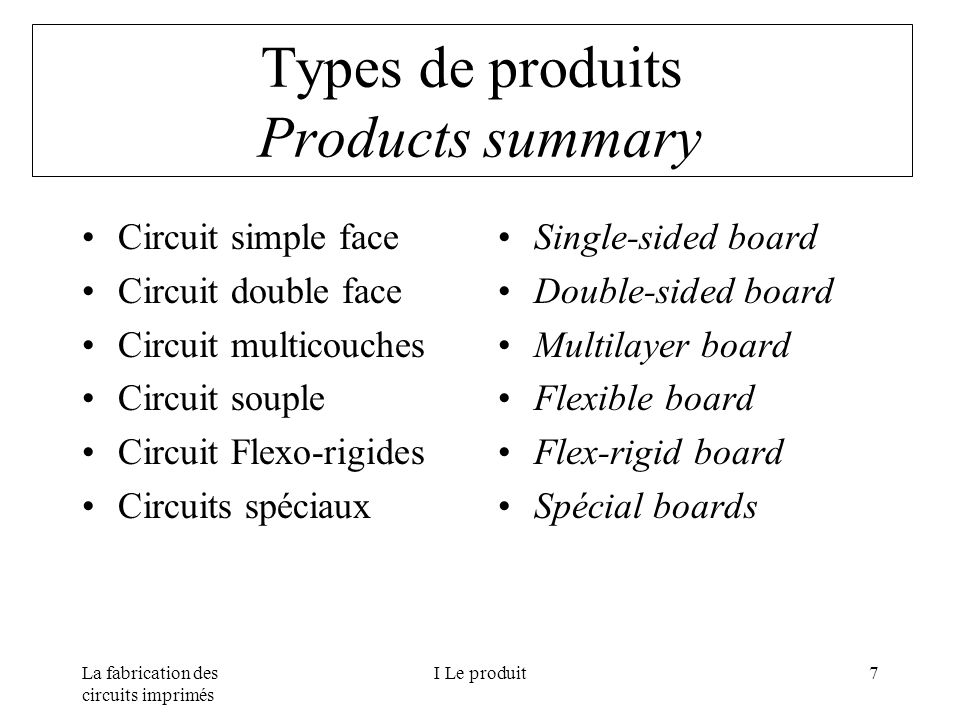 Types de produits Products summary
