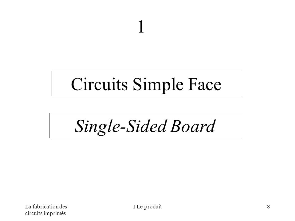 1 Circuits Simple Face Single-Sided Board