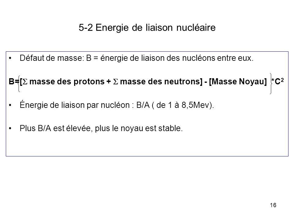 5-2 Energie de liaison nucléaire