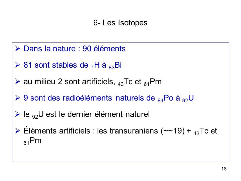 6- Les IsotopesDans la nature : 90 éléments. 81 sont stables de 1H à 83Bi. au milieu 2 sont artificiels, 43Tc et 61Pm.