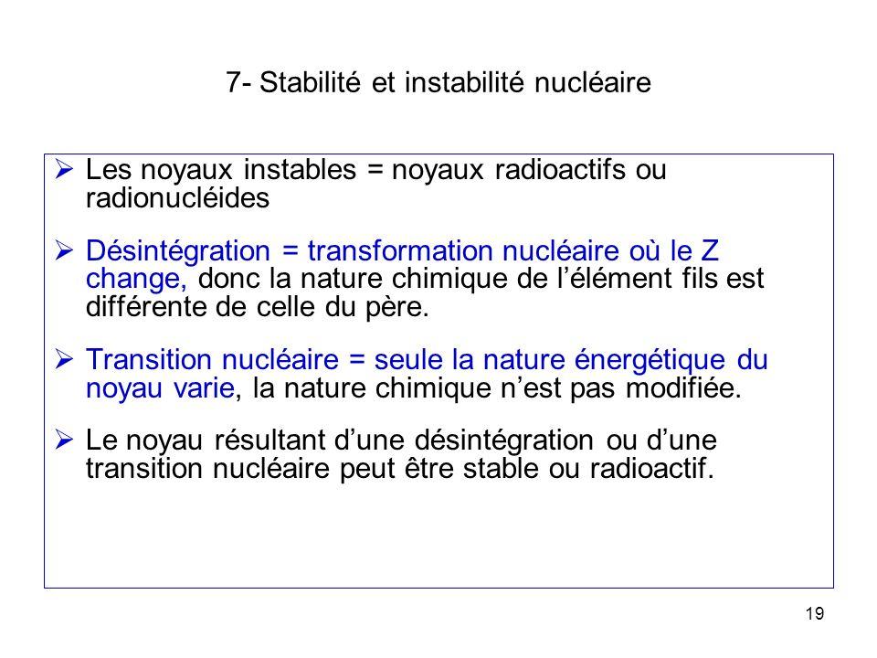 7- Stabilité et instabilité nucléaire