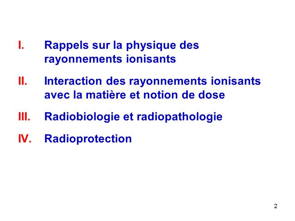 Rappels sur la physique des rayonnements ionisants
