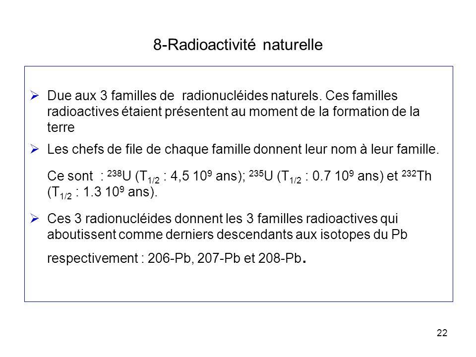 8-Radioactivité naturelle