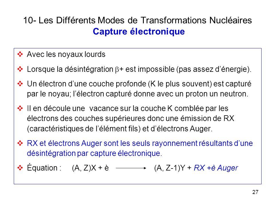 10- Les Différents Modes de Transformations Nucléaires Capture électronique