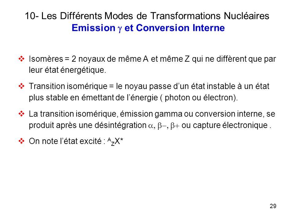10- Les Différents Modes de Transformations Nucléaires Emission g et Conversion Interne