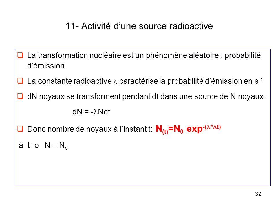 11- Activité d'une source radioactive