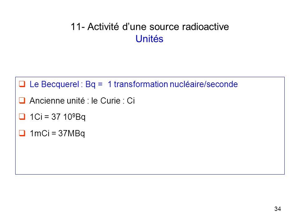 11- Activité d'une source radioactive Unités