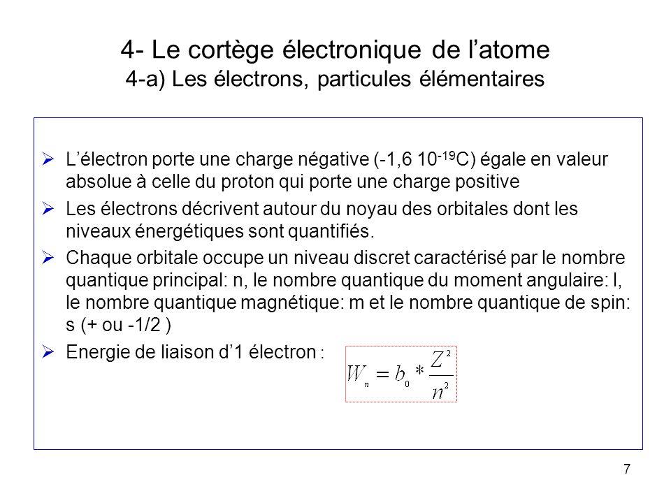 4- Le cortège électronique de l'atome 4-a) Les électrons, particules élémentaires