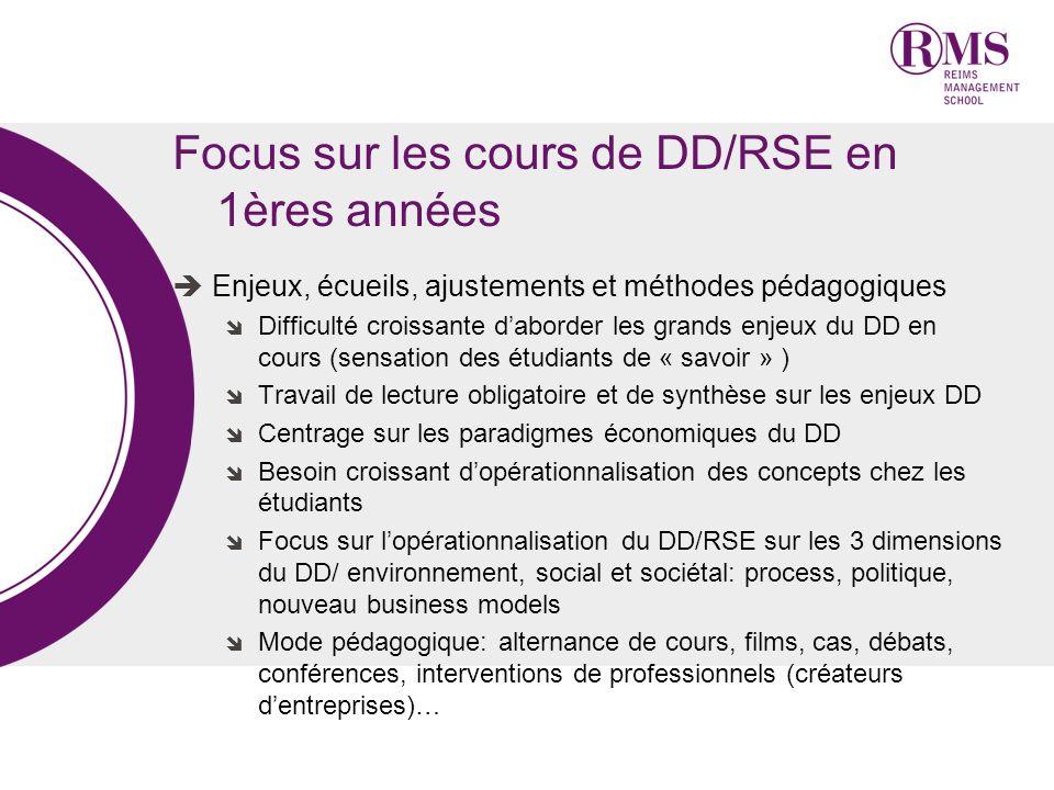 Focus sur les cours de DD/RSE en 1ères années