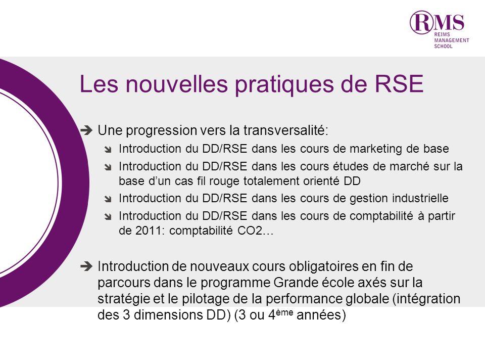 Les nouvelles pratiques de RSE