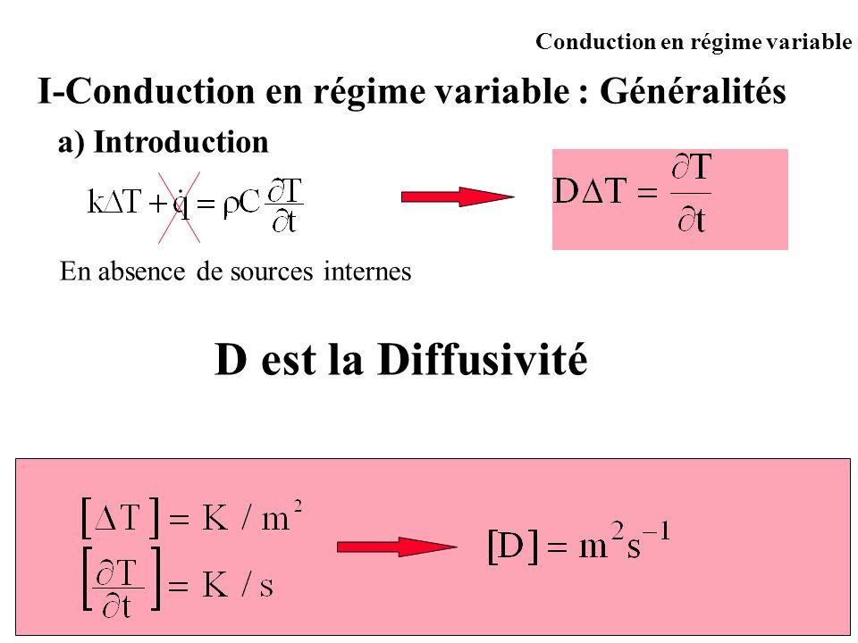 I-Conduction en régime variable : Généralités