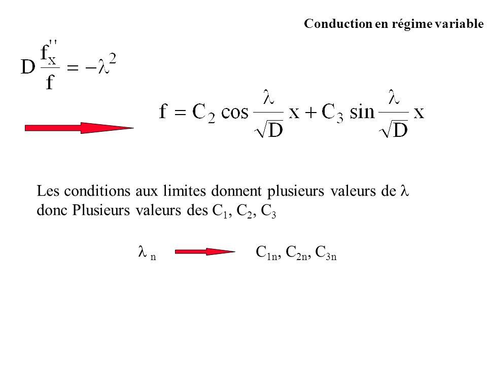 Les conditions aux limites donnent plusieurs valeurs de 