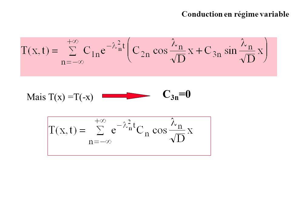 C3n=0 Mais T(x) =T(-x)