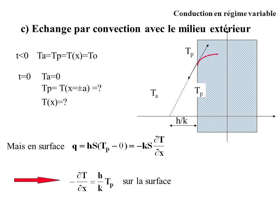 c) Echange par convection avec le milieu extérieur