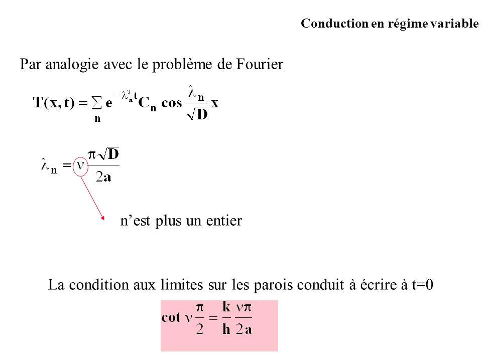 Par analogie avec le problème de Fourier