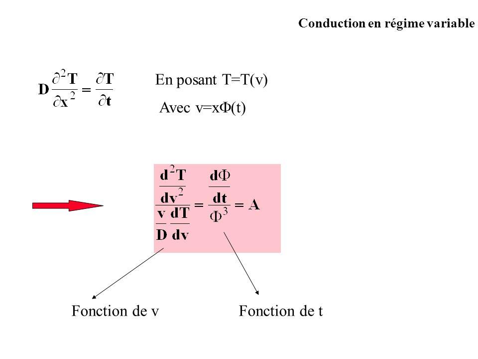 En posant T=T(v) Avec v=x(t) Fonction de v Fonction de t