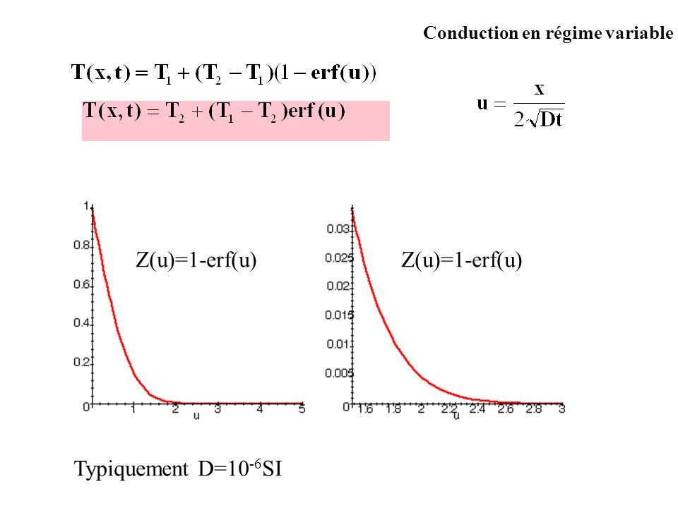 Z(u)=1-erf(u) Z(u)=1-erf(u) Typiquement D=10-6SI