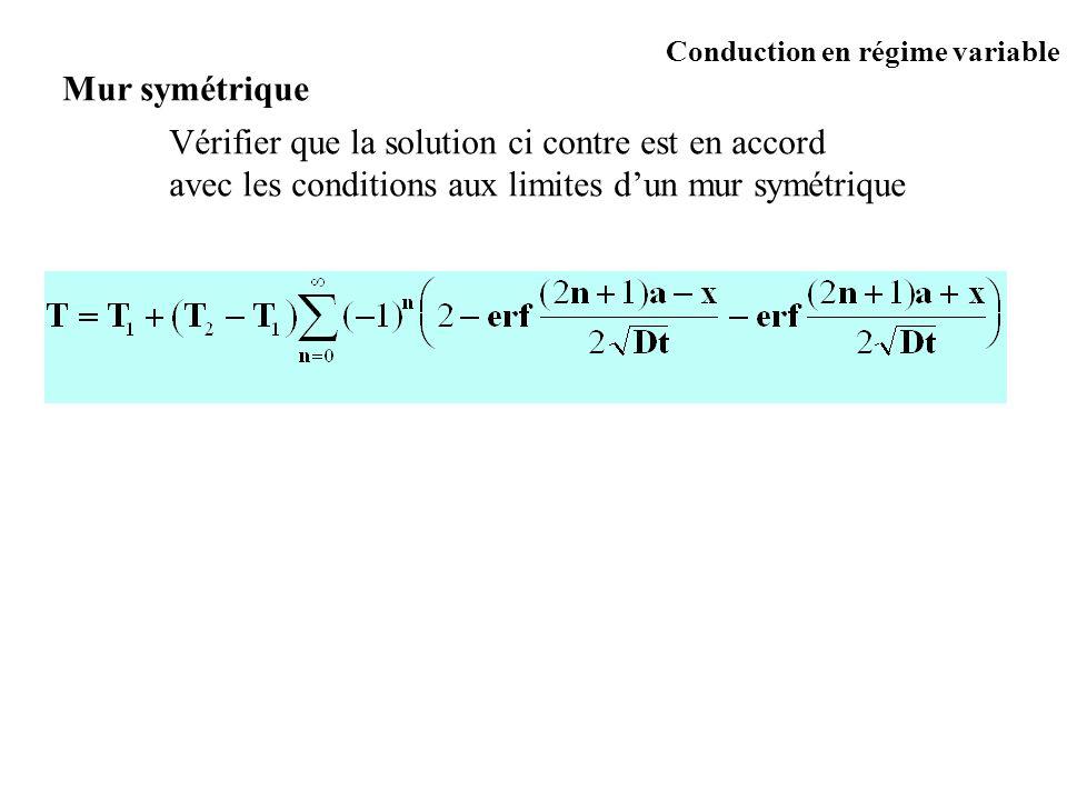 Mur symétrique Vérifier que la solution ci contre est en accord.