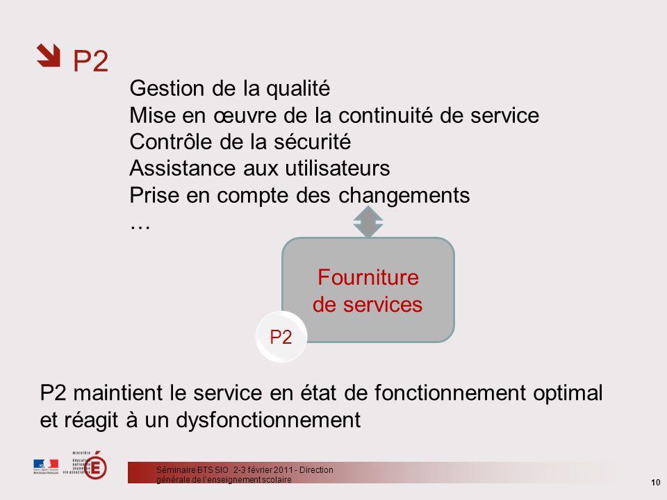 Fourniture de services