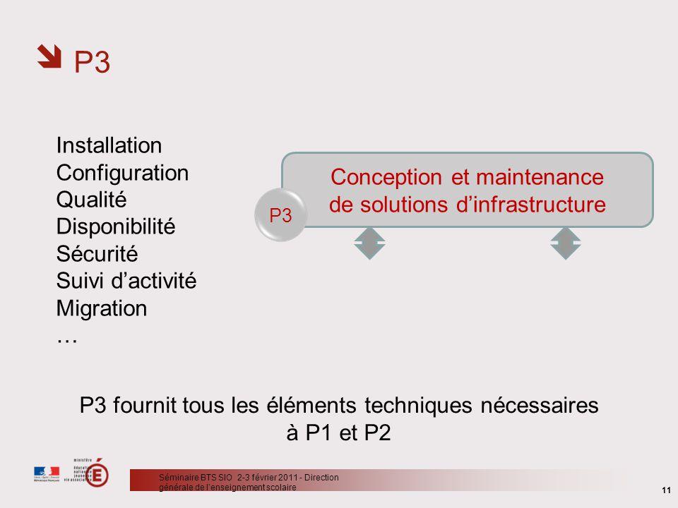 P3 Installation Configuration Qualité