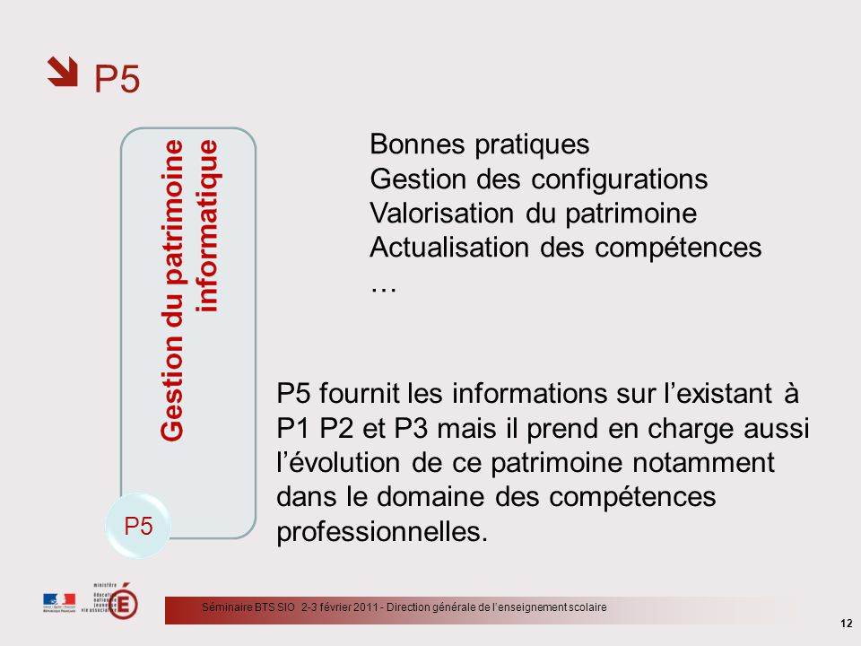 P5 Bonnes pratiques Gestion des configurations