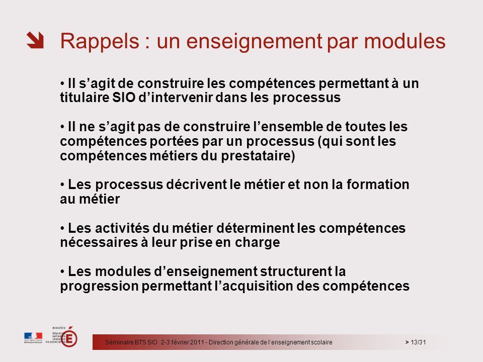 Rappels : un enseignement par modules