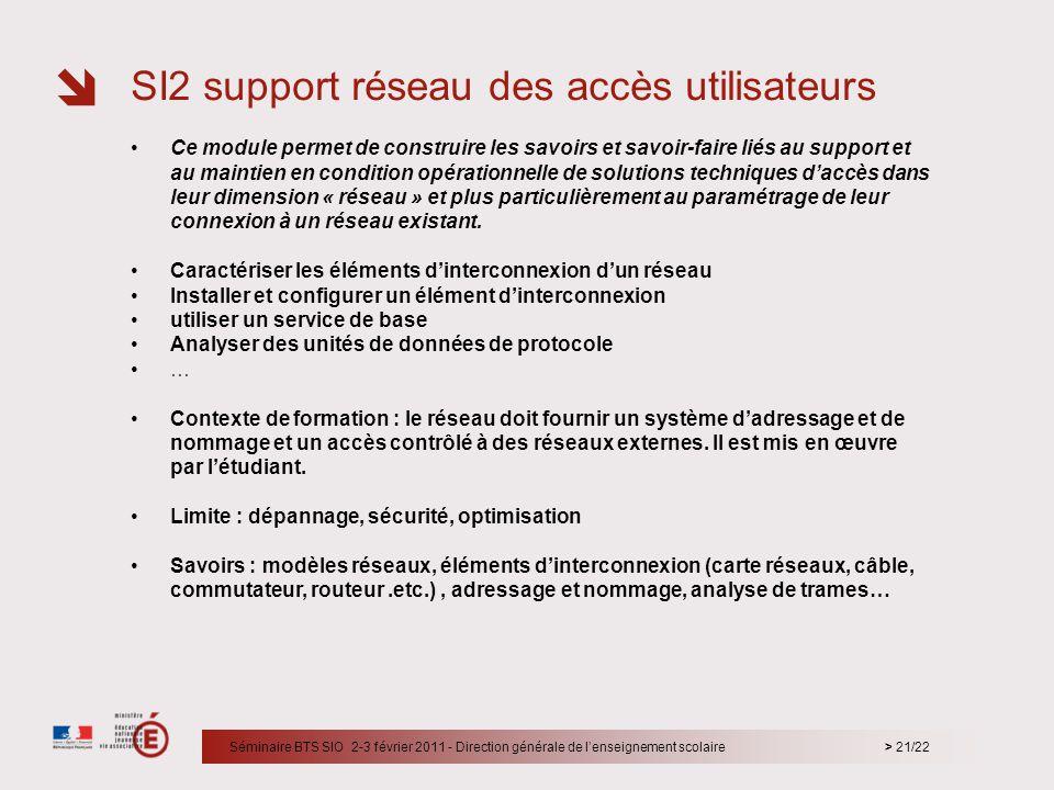 SI2 support réseau des accès utilisateurs